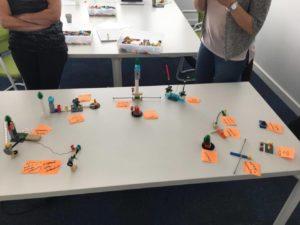 Réflexion collective, projet lego